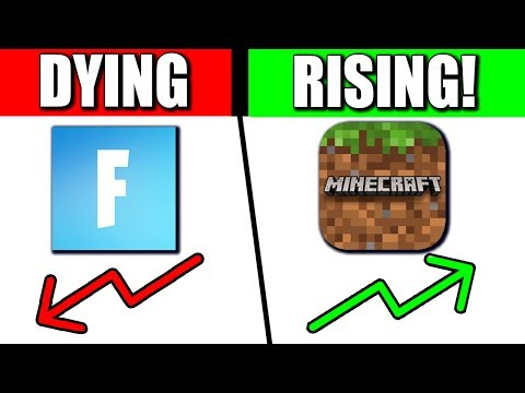 Fortnite is Dying And Minecraft is Rising