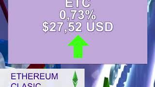 Market Update - Time NY - Jan 31th, 2018 - Crypto News
