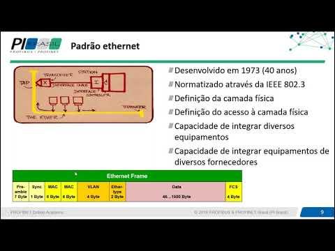 PROFINET Online Academy Módulo 01 | Introdução às redes Ethernet e ao protocolo PROFINET
