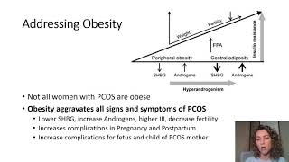 PCOS and Fertility Lecture