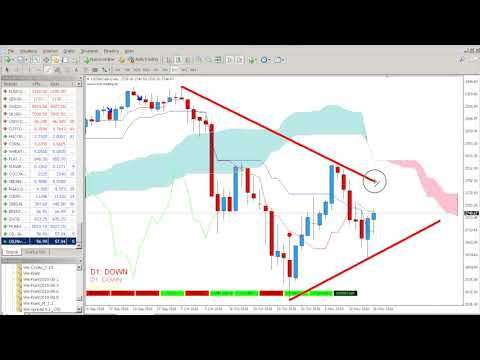Master option sito trading