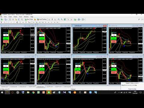 Handel mit trendlinien und kanälen