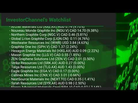 InvestorChannel's Graphite Watchlist Update for Friday, May, 14, 2021, 16:00 EST