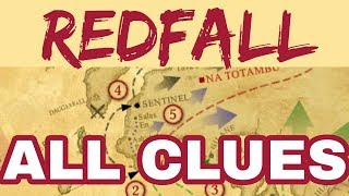 REDFALL - Clues found in GAME lore