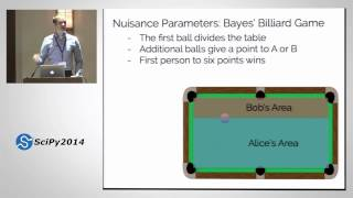 Frequentism and Bayesianism: What's the Big Deal? | SciPy 2014 | Jake VanderPlas