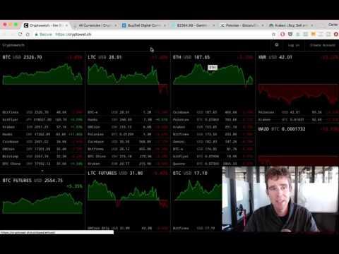 Bitcoin stocks trading