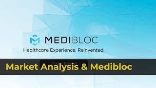 Medibloc (MED) coin, Coin Market Cap Korean exchange removal