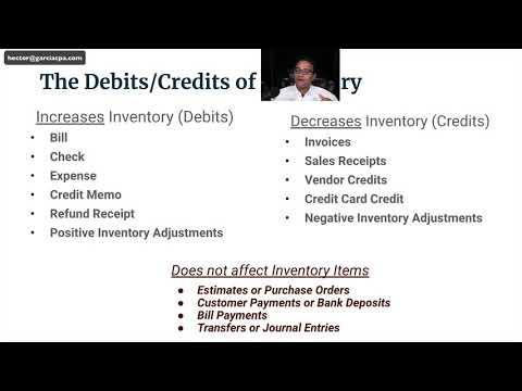 QuickBooks Online: Inventory Workflow Tutorial
