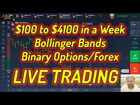 Stable earnings binary options