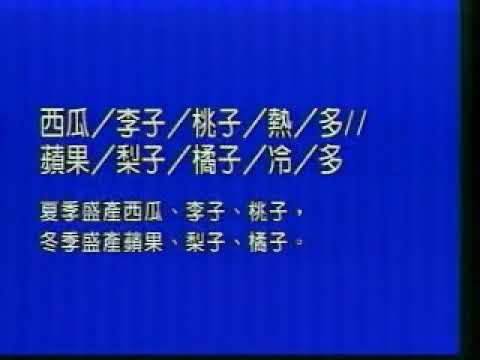 手語翻譯培訓教材-第一冊(3)