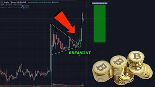 Trading the altcoin BREAKOUTS! Bitcoin