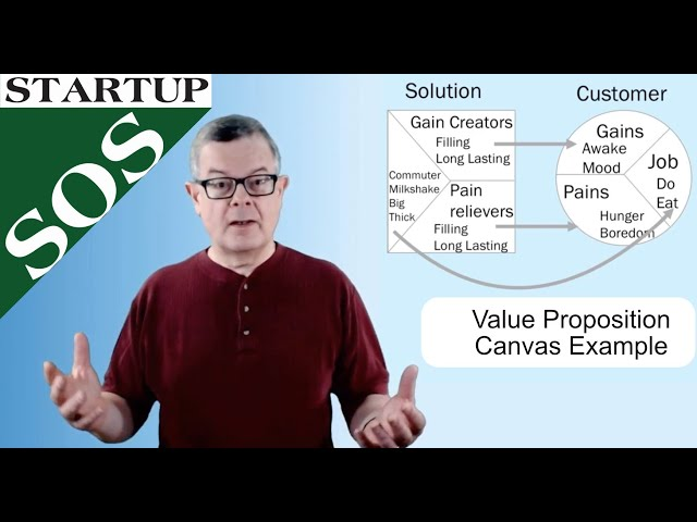 A Value Proposition Canvas Example