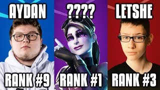 Ranking The Best Controller Players In The World! - Fortnite Battle Royale