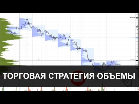 Использование индикаторов при торговле бинарными опционами