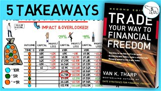 TRADE YOUR WAY TO FINANCIAL FREEDOM (BY VAN THARP)