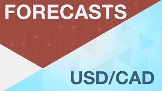 USD/CAD - Direção do par USD/CAD