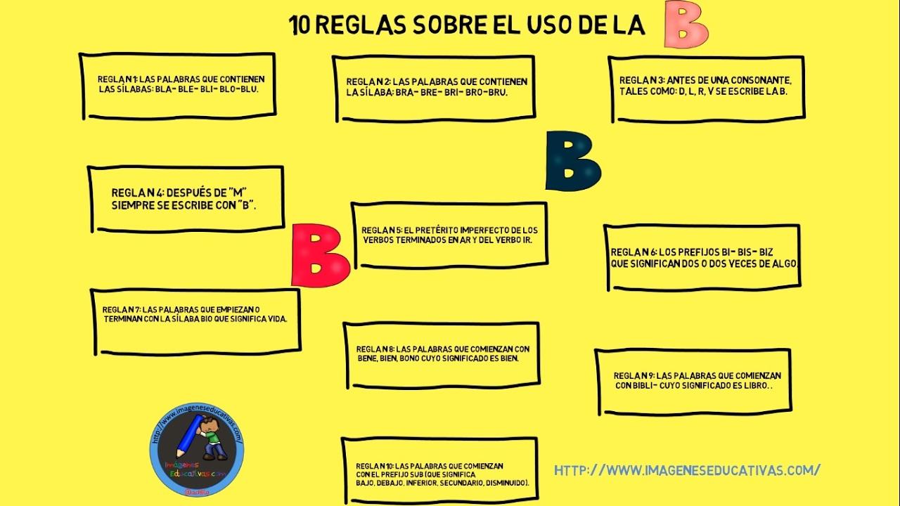 """Ortografía: reglas de la letra """"b"""""""