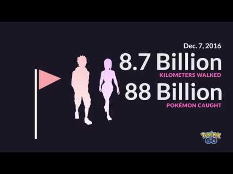 Pokémon GO - 200,000 trips around the Earth!