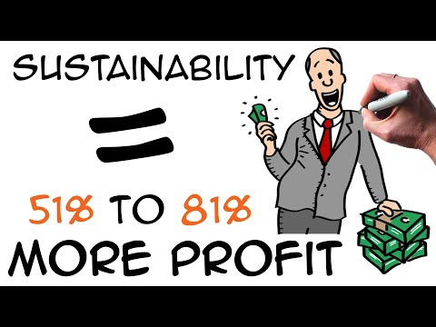 mp4 Business Sustainability, download Business Sustainability video klip Business Sustainability