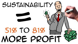 Making Business sense with Sustainability