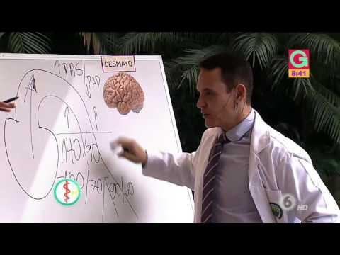 Preguntas y respuestas sobre la hipertensión