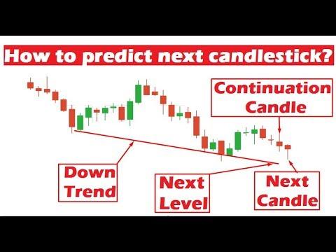 Indicatori inversione tendenza forex