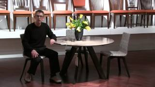 High Point Showroom Tour April 2017