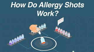 How Allergy Vials are Made for Allergy Shots