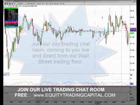 Daily Stock Market Live Trading Chat Room / Jan 09 2012/ Part 3