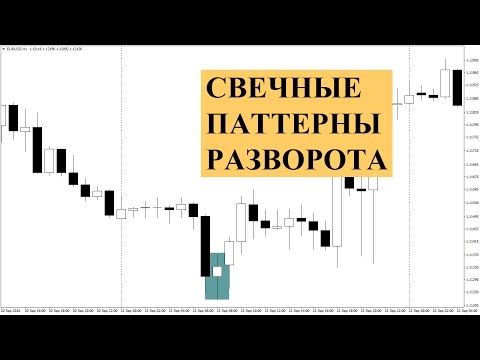 Долар рубль форекс