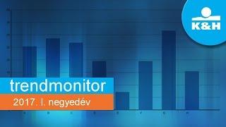 piaci kitekintés - 2017. I. negyedév