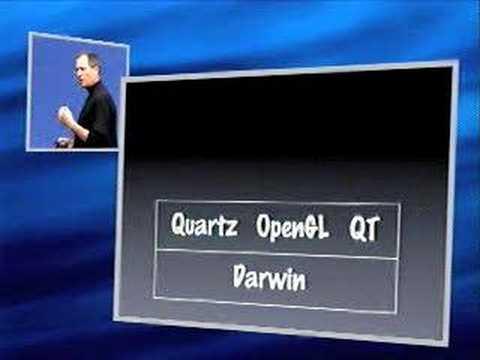 Opțiuni binare binarium