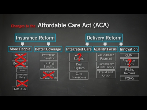 mp4 Health Care Affordable Act, download Health Care Affordable Act video klip Health Care Affordable Act
