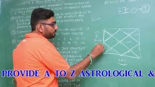 Download Learn KP Astrology - Principles of KP system