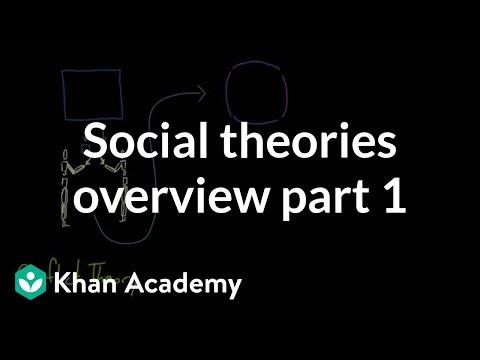 Social Theories Overview Part 1 Video Khan Academy