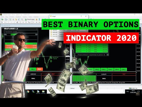Binary options support line