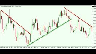 Volatility 75 index trading strategy| Trendlines