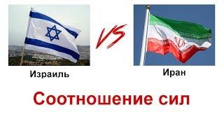 Армии мира сравнение. Иран против Израиля. Соотношение сил в цифрах.