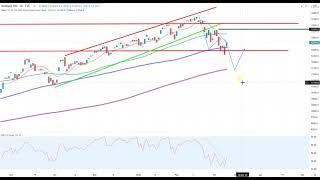 Wall Street – Vorsicht…