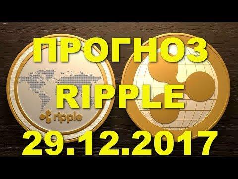 XRP/USD — Рипл Ripple прогноз цены / график цены на 29.12.2017 / 29 декабря 2017 года