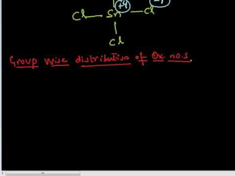 FSc Chemistry Book2, CH 1, LEC 7: Oxidation States – Periodic Trends in Elements