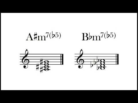 A# Bb Minor Seventh Flat Five Chord