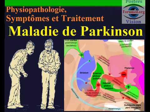 Les préparations de goudron du psoriasis