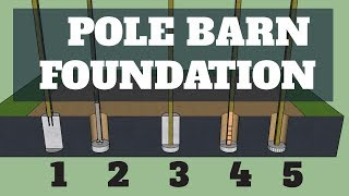 Pole Barn Foundation Options - UPDATED
