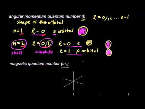 bohr diagram for all elements hino fm1j wiring quantum numbers (video)   physics khan academy