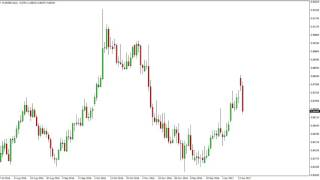 EUR/GBP EUR/GBP Technical Analysis for January 18 2017 by FXEmpire.com