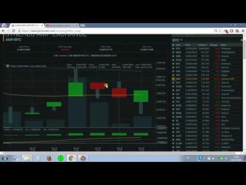 Better way to make money trading using POLONIEX – Make $800 Daily