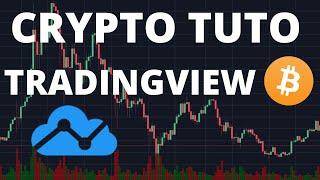 Cours Bitcoin Euro TradingView