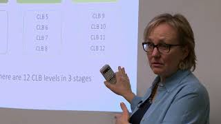 English Classes and Canadian Language Benchmarks by Debra Schweyer