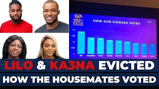 Big Brother Naija lockdown season's first evictions | Here's What Happened
